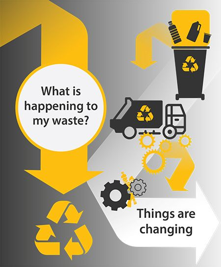 Waste Recycling Program graphic